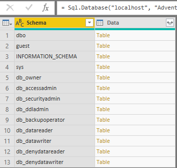 dataXbi-Conectarse a SQL Server-Hierarchical-Navigation